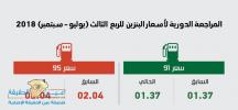 أسعار البنزين خلال الربع الثالث من العام الجاري دون تغيير