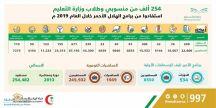 نظمت هيئة الهلال الأحمر السعودي أكثر من 2000 محاضرة توعوية ودورة تدريبية
