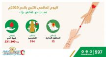 """الهلال الأحمر السعودي يطلق حملة """"دمك حياة لغيرك"""" في 12 منطقة بالمملكة*"""