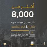 «الزكاة والدخل»: أكثر من 8 آلاف طلب تسجيل مبايعة عقارية خلال الـ3 أيام الماضية