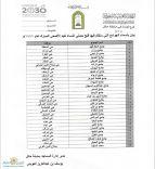 فرع وزارة الشؤون الإسلامية بحائل ينهي التجهيزات والإستعدادت لصلاة عيد الأضحى المبارك لعام 1441 هـ