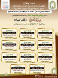 ينظم فرع وزارة الشؤون الإسلامية والدعوة والإرشاد بمنطقة حائلعدد من الكلمات ضمن برنامج مساجدنا آمنة ( بنسختة السادسة ) بعنوان يوم عاشوراء